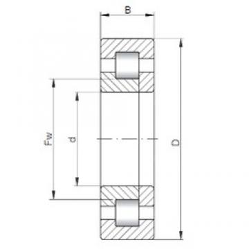 100 mm x 250 mm x 58 mm  ISO NUP420 cylindrical roller bearings
